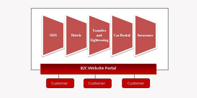 customer booking software